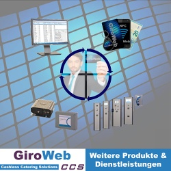 Kunden-individuelle Lösungen von GiroWeb