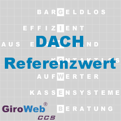 GiroWeb FAQ für Gemeinschaftsverpflegung (GV) & Catering: Was ist ein D-A-CH-Referenzwert?